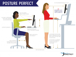 ideal working postures